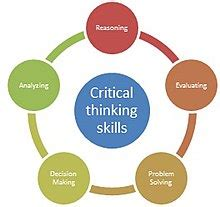 Critical Thinking and Problem-solving - utcedu